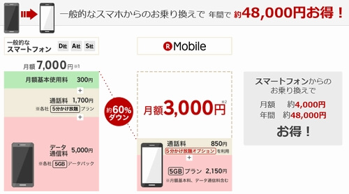 smartphone-dsds-4